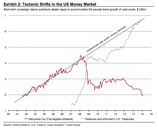 Credit Suisse report highlighted by…