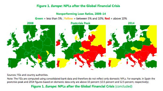 IMF on the 1trn Euro…