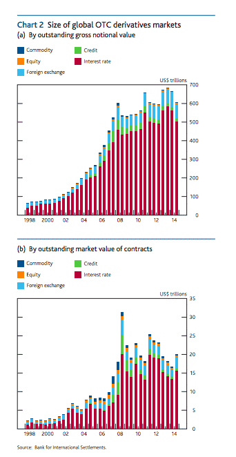 Interesting BofE data on OTC…
