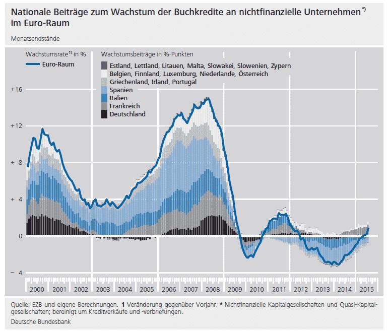 RT @HolgerSandte: Nice chart in…