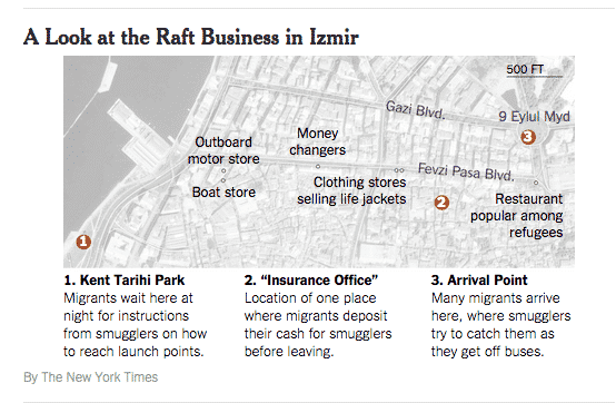 "RT @nytimesworld: A ""raft economy""…"