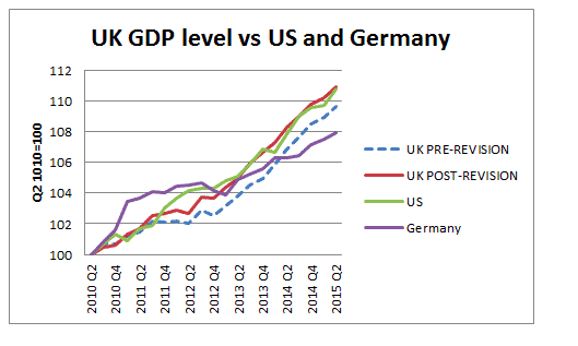 Germany, the eurozone, success story…