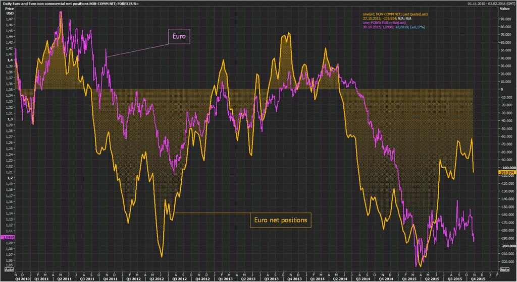 RT @Schuldensuehner: #ECB's Draghi rekindle…
