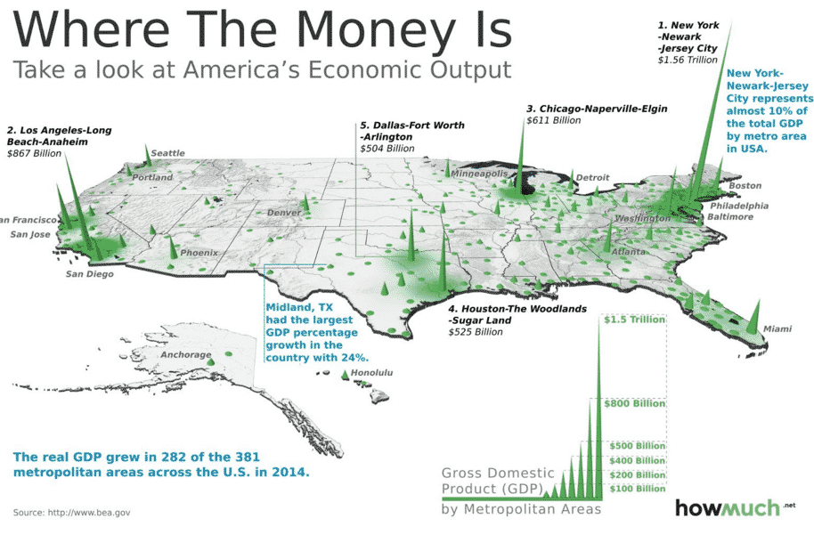 Where the money is made…