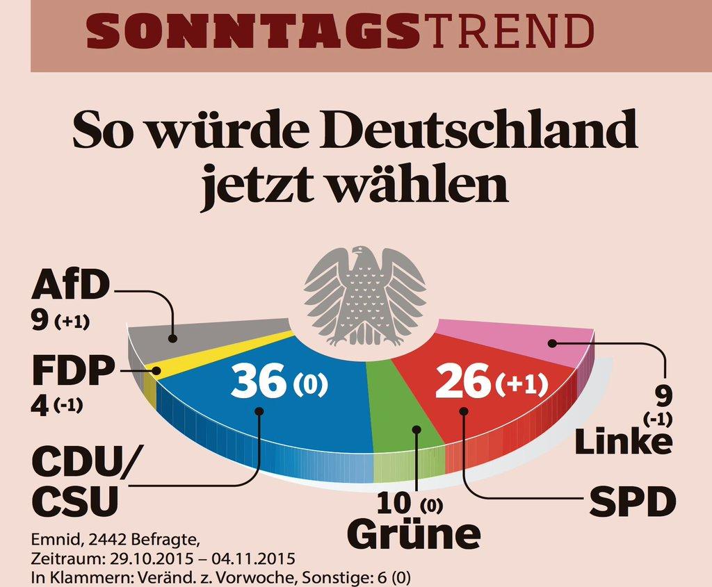 RT @Schuldensuehner: #Germany's euro- &…