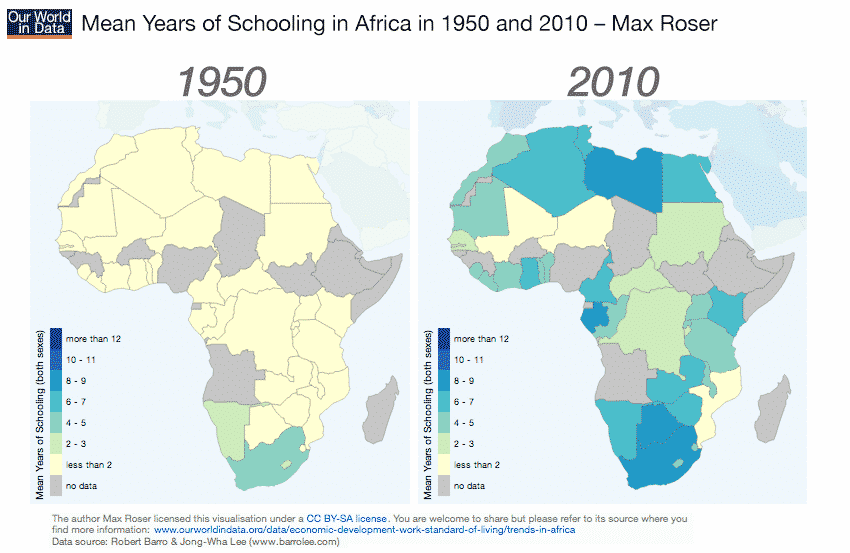 RT @MaxCRoser: Africa is much…