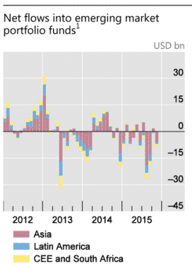 latest BIS: After the drama…