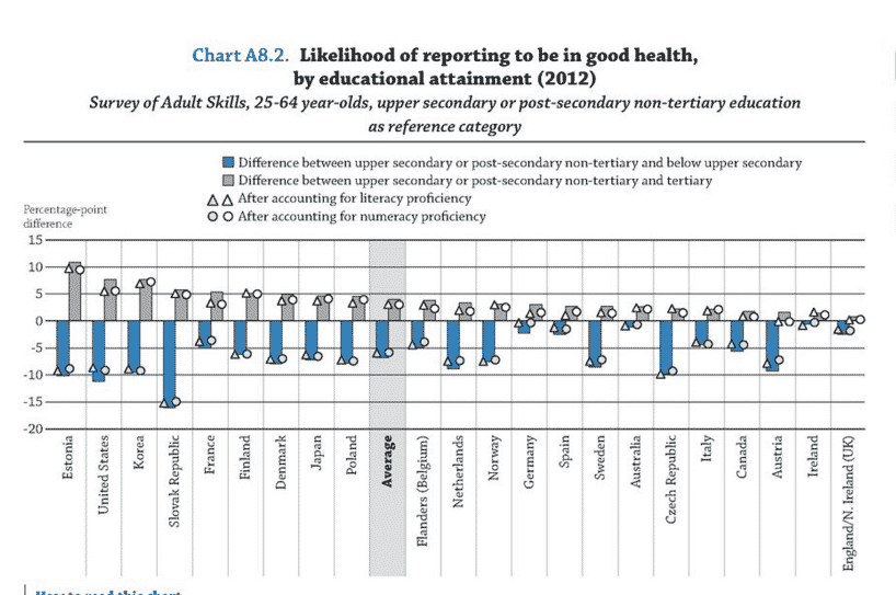 OECD: Polarization of American society…