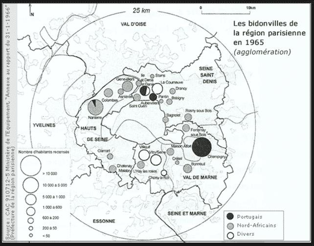 Bidonville/slums encircling Paris in 1965…