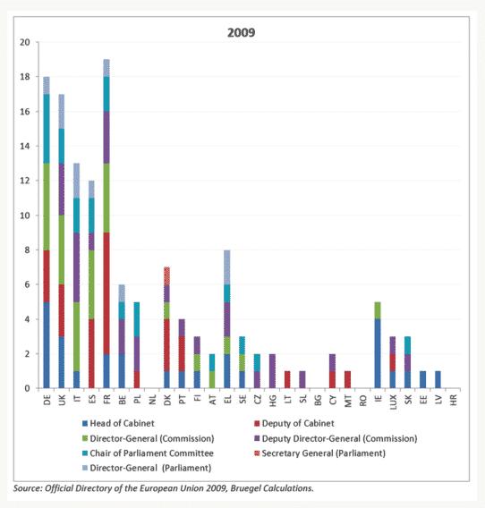 Charting power shift in EU…