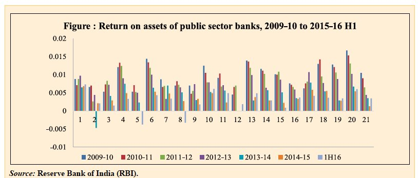Balance sheet problem with Indian…