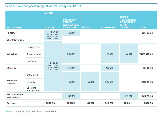 Fascinating Oliver Wyman map of…