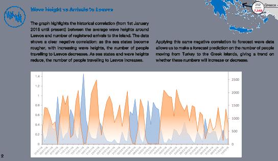RT @alexebarker: Great UNHCR chart…