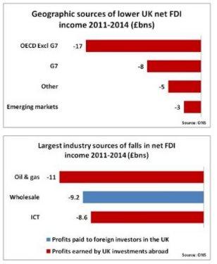 Interesting: Impact of Eurozone stagnation…