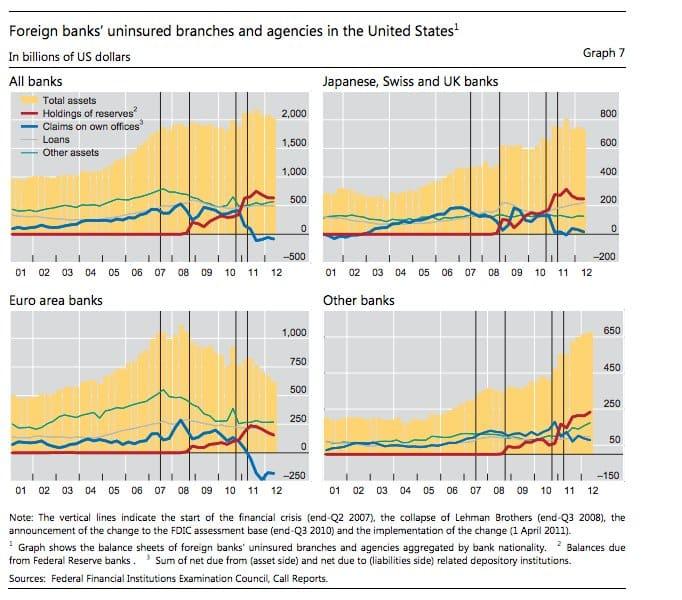 Run down in Eurozone banking…