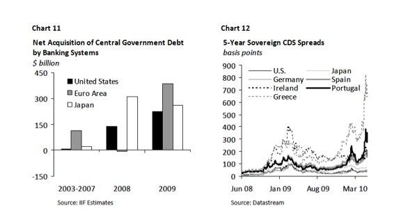 "Marveling at Trichet's ""Grand Bargain""…"