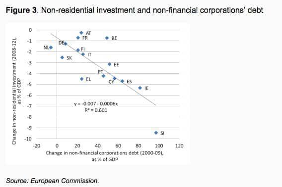 DG Buti and Mohl: Eurozone…