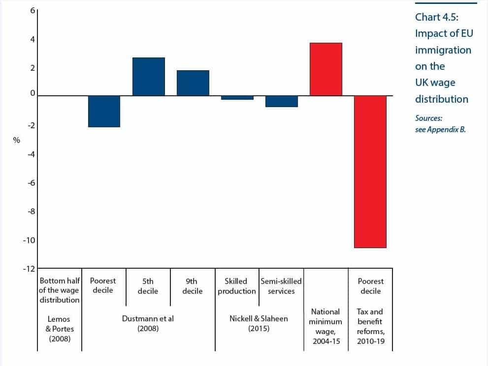 RT @jdportes: Very important chart…