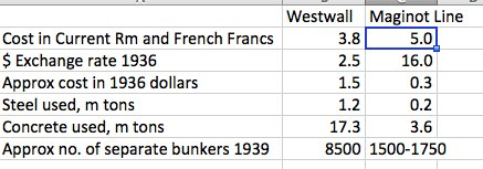 First cut comparison of Westwall…