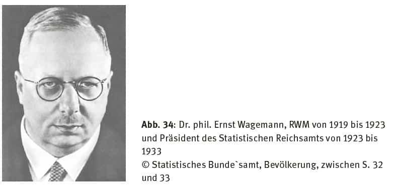 Ernst Wagemann, President of Stat…