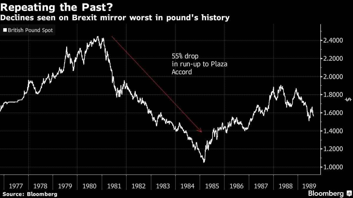 RT @markets: Pound's day of…