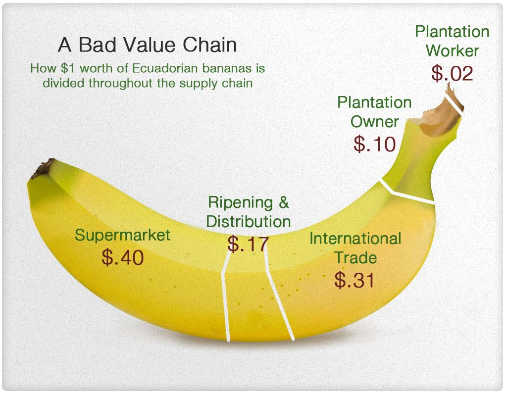 RT @calestous: Global supply chains:…