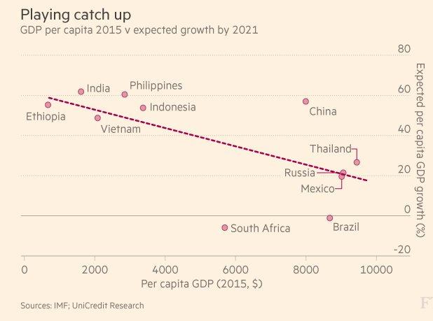 Capital's imaginary: The next big…