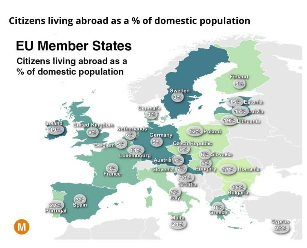 RT @paul1kirby: Percentage of EU…