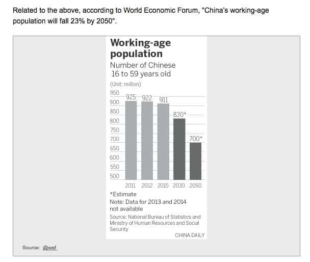 China's working age pop will…