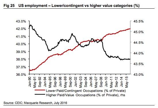 Lumpenproletariat strikes back: Fascinating @Macquarie…