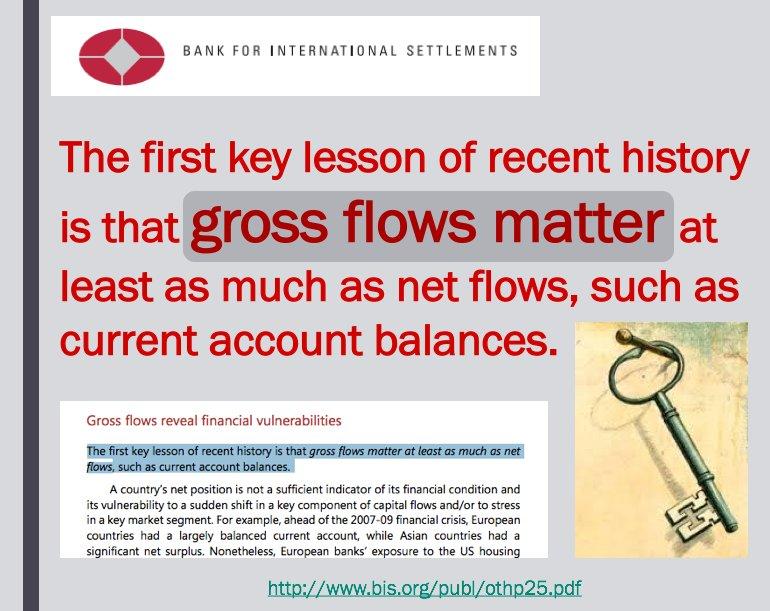 """RT @MacroPru: """"Gross flows matter""""…"""