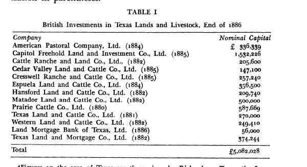 How transnational capital fueled Texas…