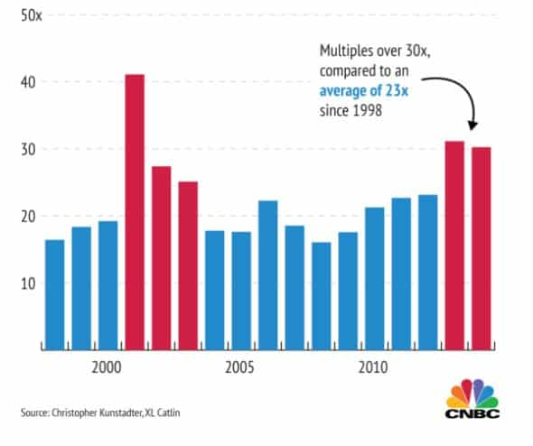 Fascinating on insuring satellite launches.…