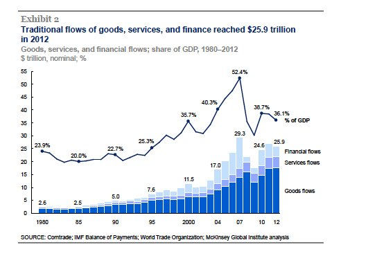 Putting financial crisis in perspective.…