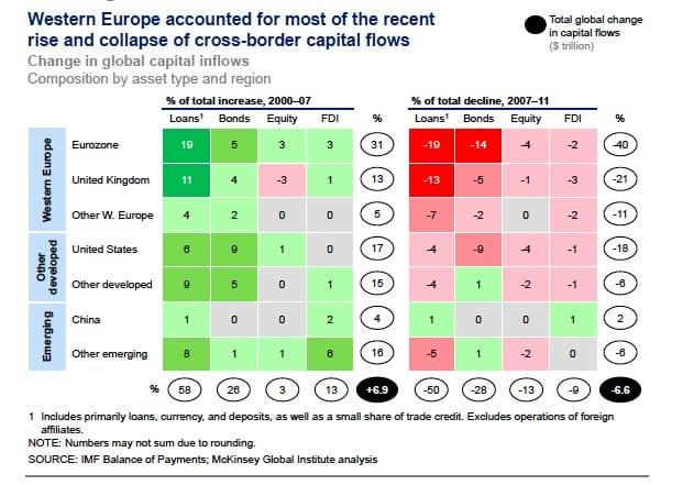Remarkable @McKinsey_MGI data highlighting centrality…