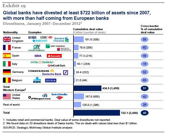 Great British Banking Retreat 2007-2012…