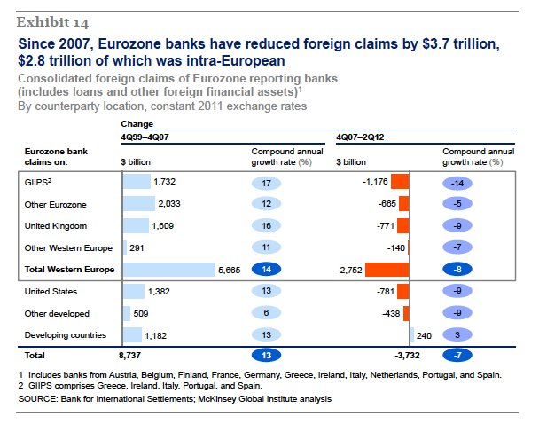 Extraordinary rollercoaster of Eurozone banking…
