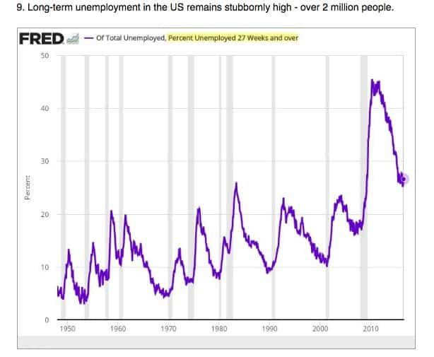 Many of the unemployed of…