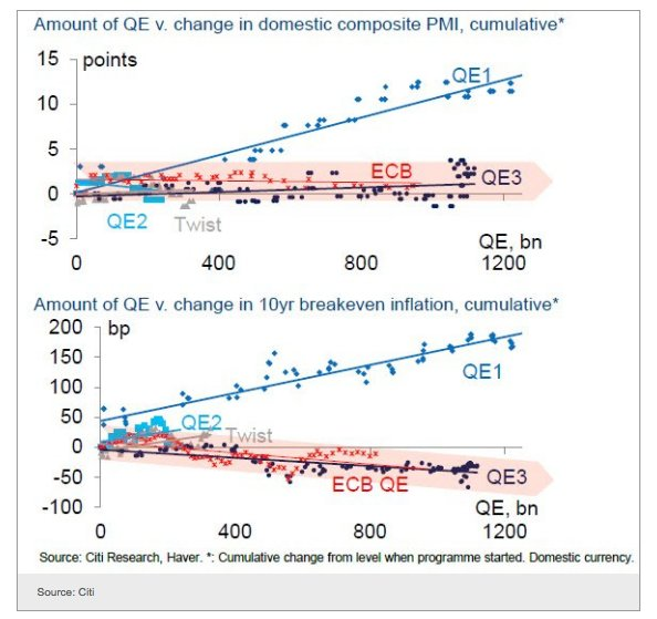 Beyond easing the acute liquidity…