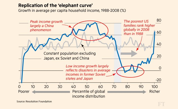 What is behind the elephant…