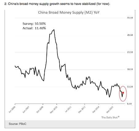 China's 2008 stimulus as a…