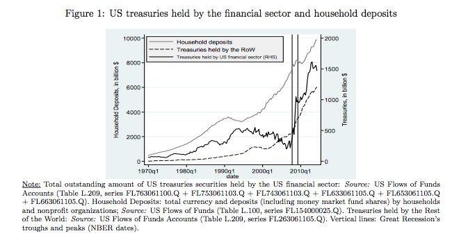 2008 exposes instability of the…