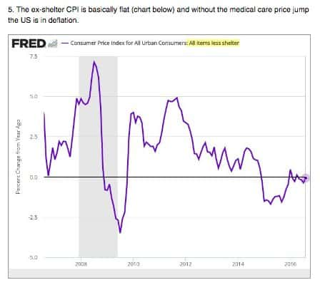 Decomposing US inflation reveals that…