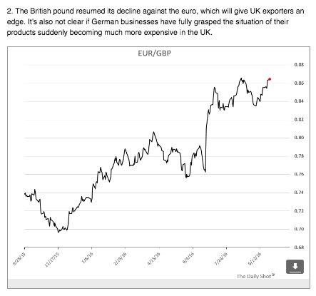 Sterling depreciation may provide interesting…