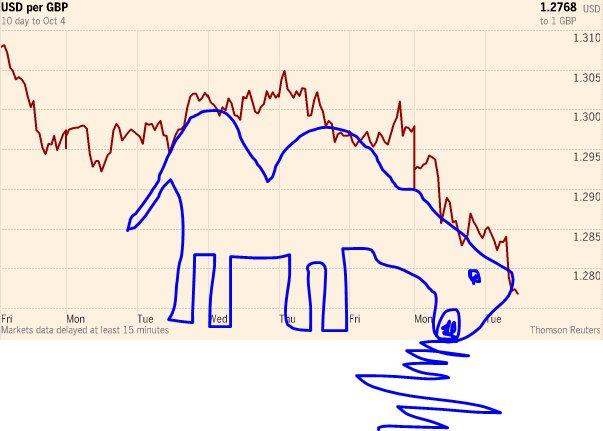 RT @katie_martin_fx: Vomiting camel formation,…