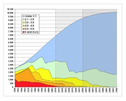 Biopolitical globalization at its most…