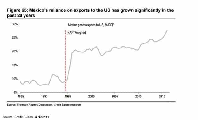 Remarkable graphs showing impact of…