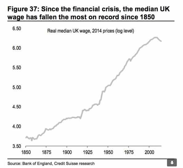 Financial crisis of 2008 produces…