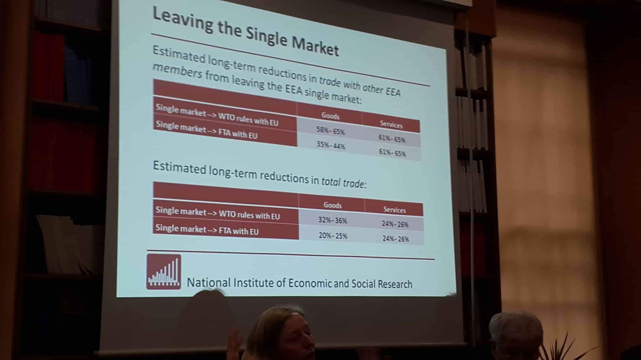 RT @jdportes: Impact of leaving…