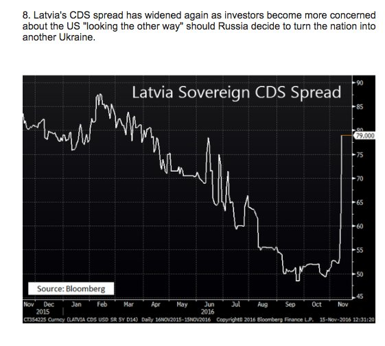 Latvia: an EU and Eurozone…
